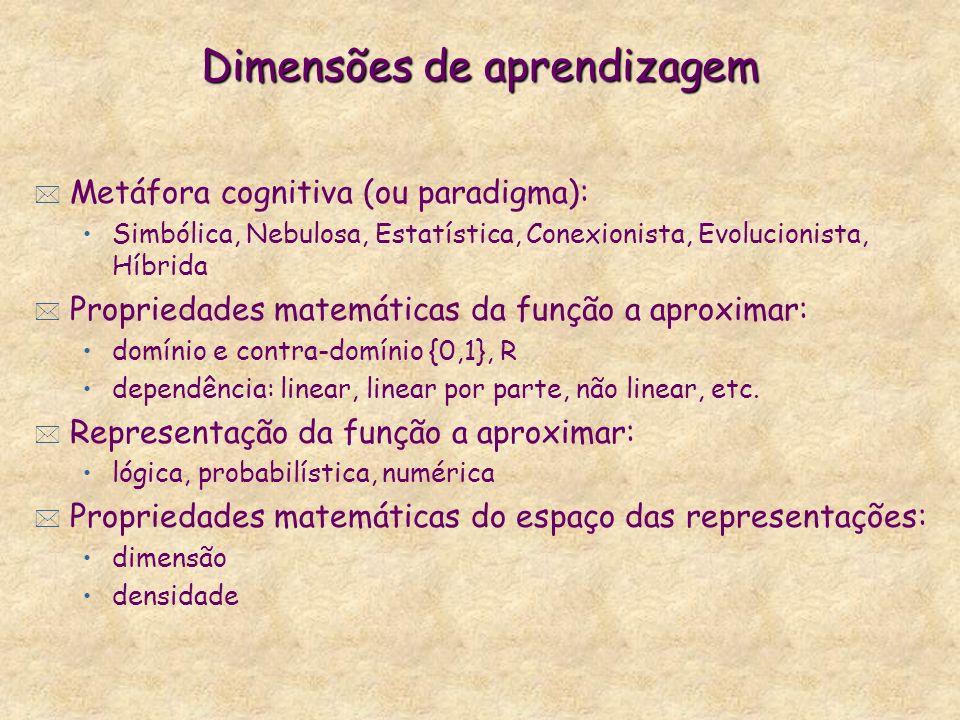 Dimensões de aprendizagem * Metáfora cognitiva (ou paradigma): Simbólica, Nebulosa, Estatística, Conexionista, Evolucionista, Híbrida * Propriedades matemáticas da função a aproximar: domínio e contra-domínio {0,1}, R dependência: linear, linear por parte, não linear, etc.