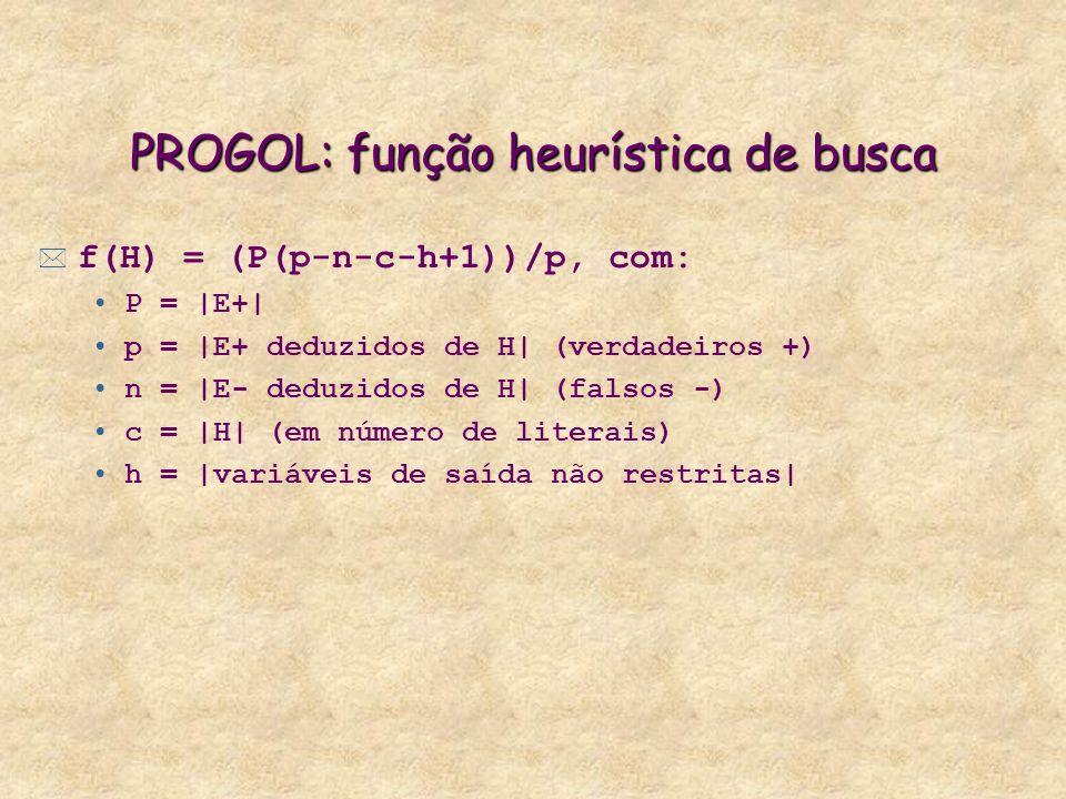 PROGOL: função heurística de busca * f(H) = (P(p-n-c-h+1))/p, com: P = |E+| p = |E+ deduzidos de H| (verdadeiros +) n = |E- deduzidos de H| (falsos -) c = |H| (em número de literais) h = |variáveis de saída não restritas|