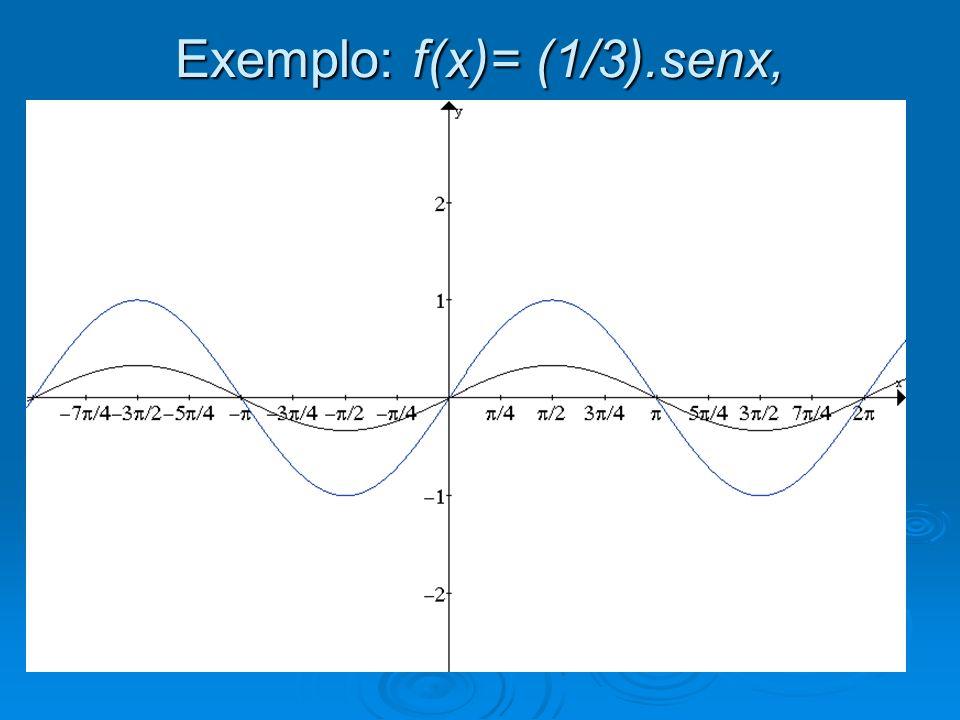 Exemplo: f(x)= (1/3).senx, 0<b<1.