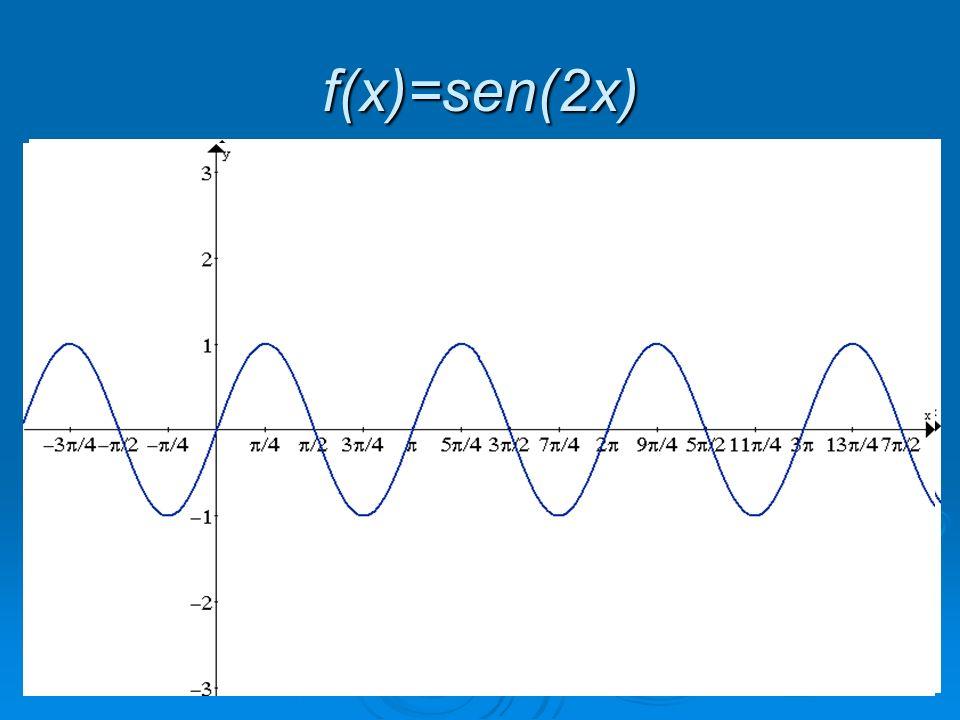 f(x)=sen(2x)