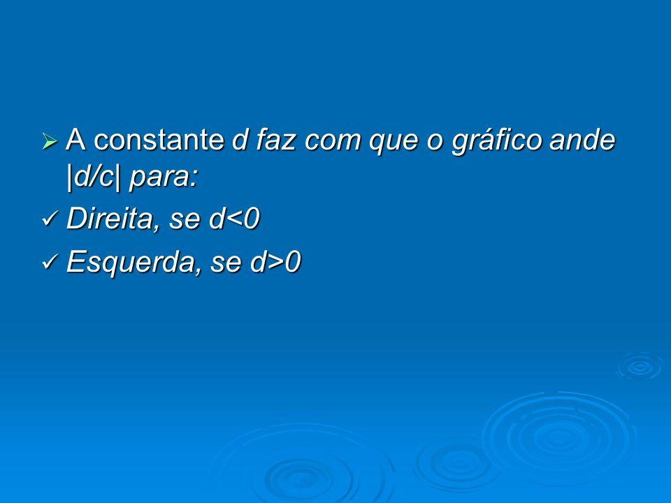 A constante d faz com que o gráfico ande |d/c| para: A constante d faz com que o gráfico ande |d/c| para: Direita, se d<0 Direita, se d<0 Esquerda, se