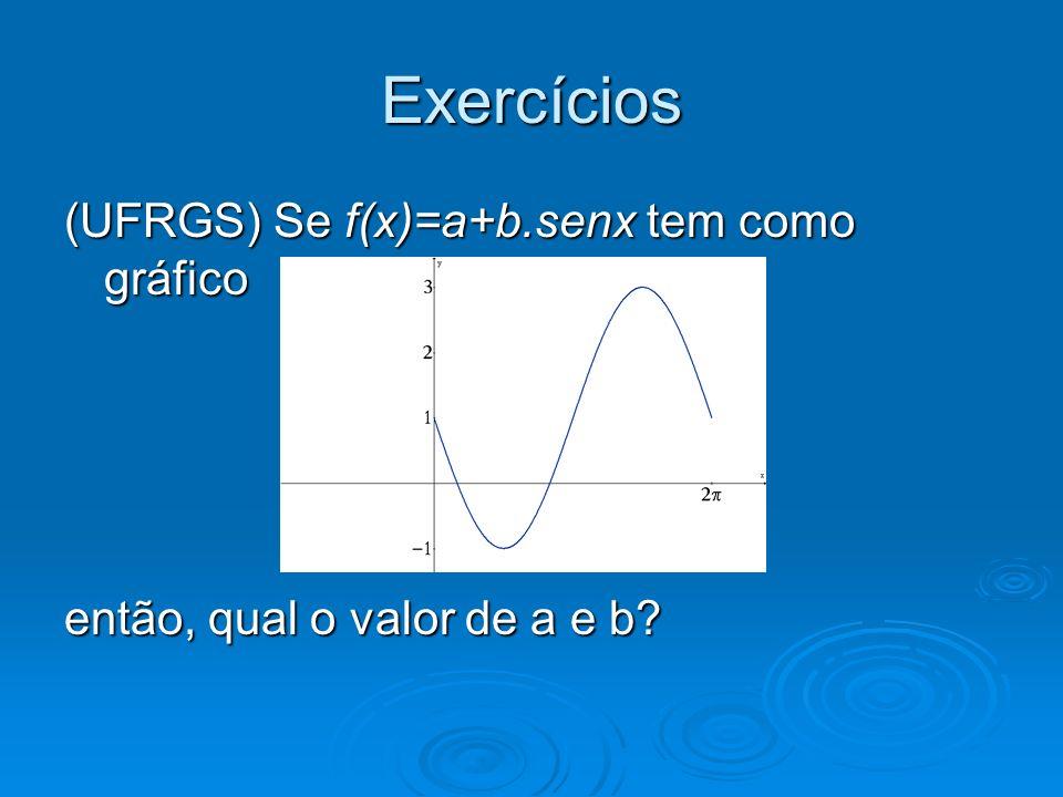 Exercícios (UFRGS) Se f(x)=a+b.senx tem como gráfico então, qual o valor de a e b?