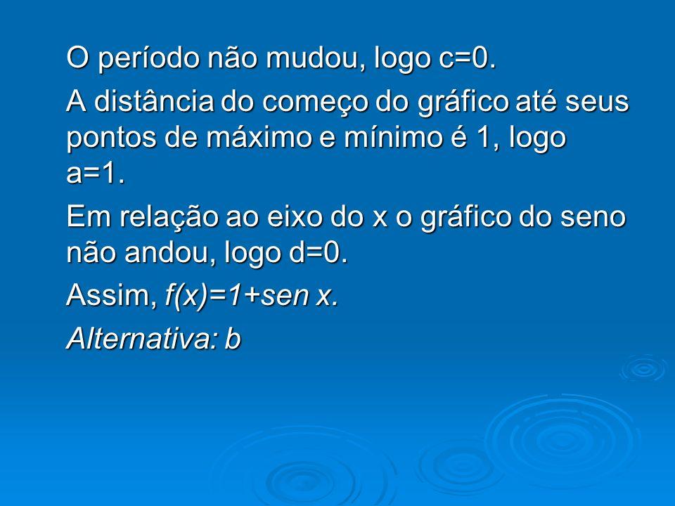 O período não mudou, logo c=0. A distância do começo do gráfico até seus pontos de máximo e mínimo é 1, logo a=1. Em relação ao eixo do x o gráfico do