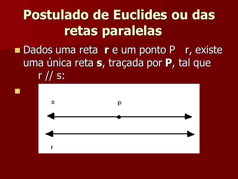 Postulado de Euclides ou das retas paralelas Postulado de Euclides ou das retas paralelas Dados uma reta r e um ponto P r, existe uma única reta s, tr