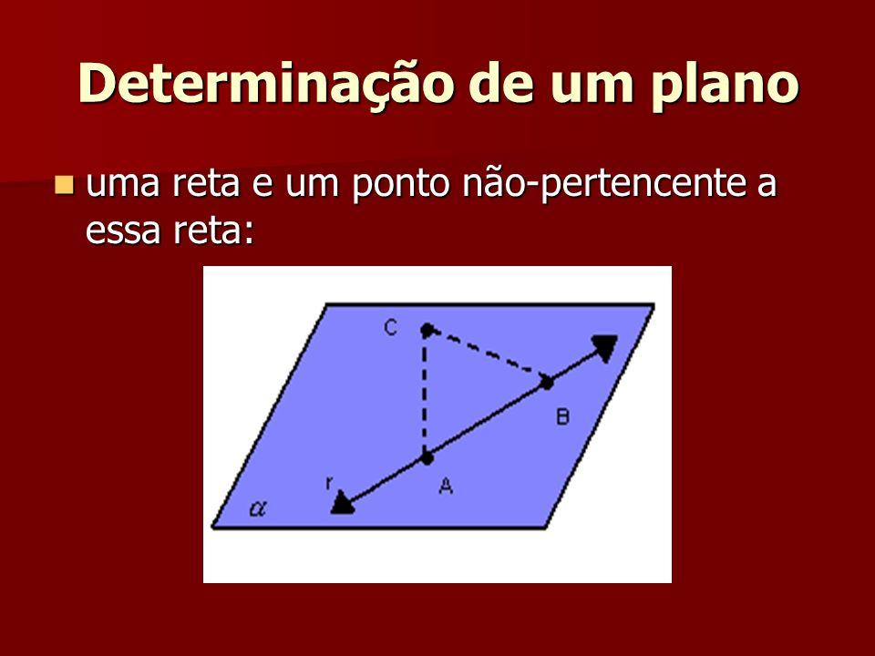 Determinação de um plano uma reta e um ponto não-pertencente a essa reta: uma reta e um ponto não-pertencente a essa reta: