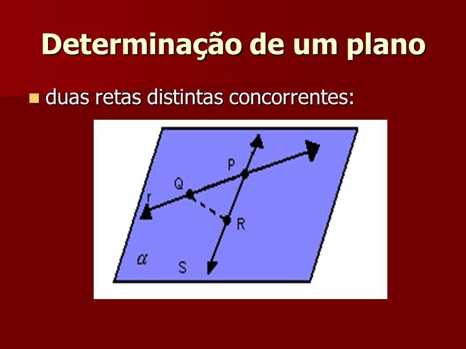 Determinação de um plano duas retas distintas concorrentes: duas retas distintas concorrentes: