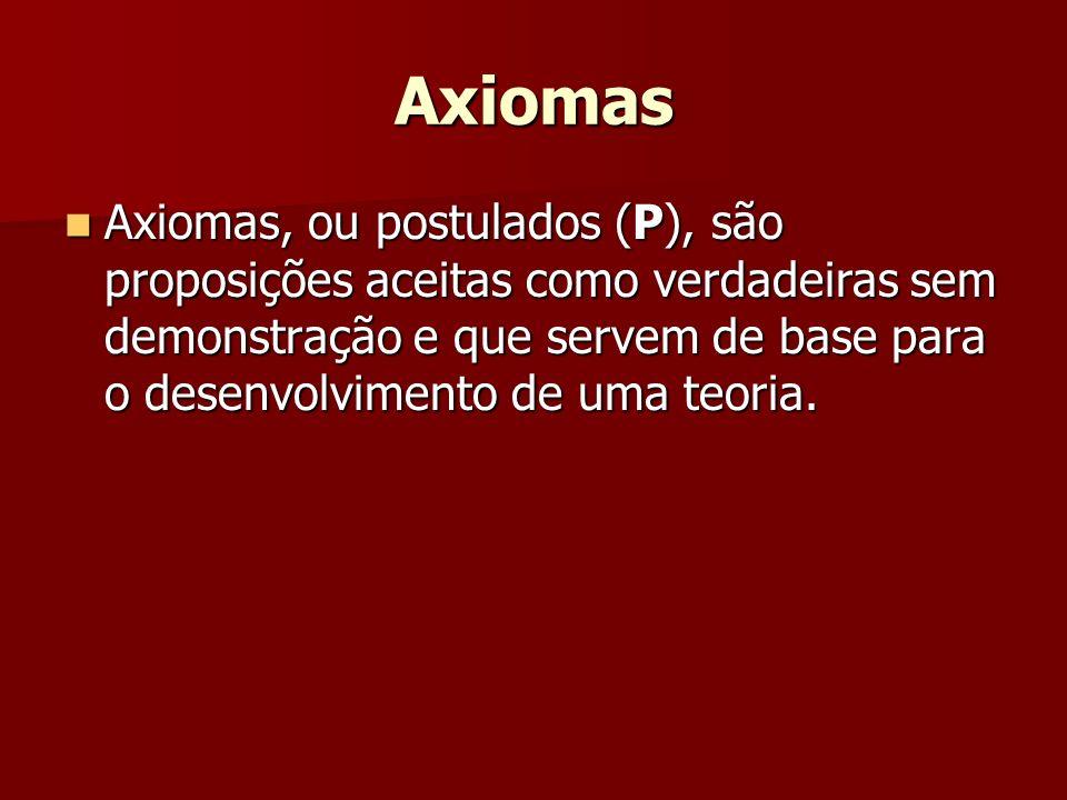 Axiomas Axiomas, ou postulados (P), são proposições aceitas como verdadeiras sem demonstração e que servem de base para o desenvolvimento de uma teori