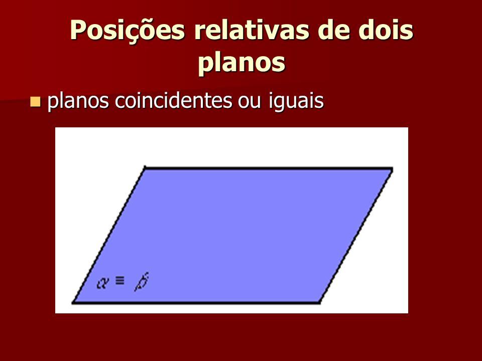 Posições relativas de dois planos planos coincidentes ou iguais planos coincidentes ou iguais