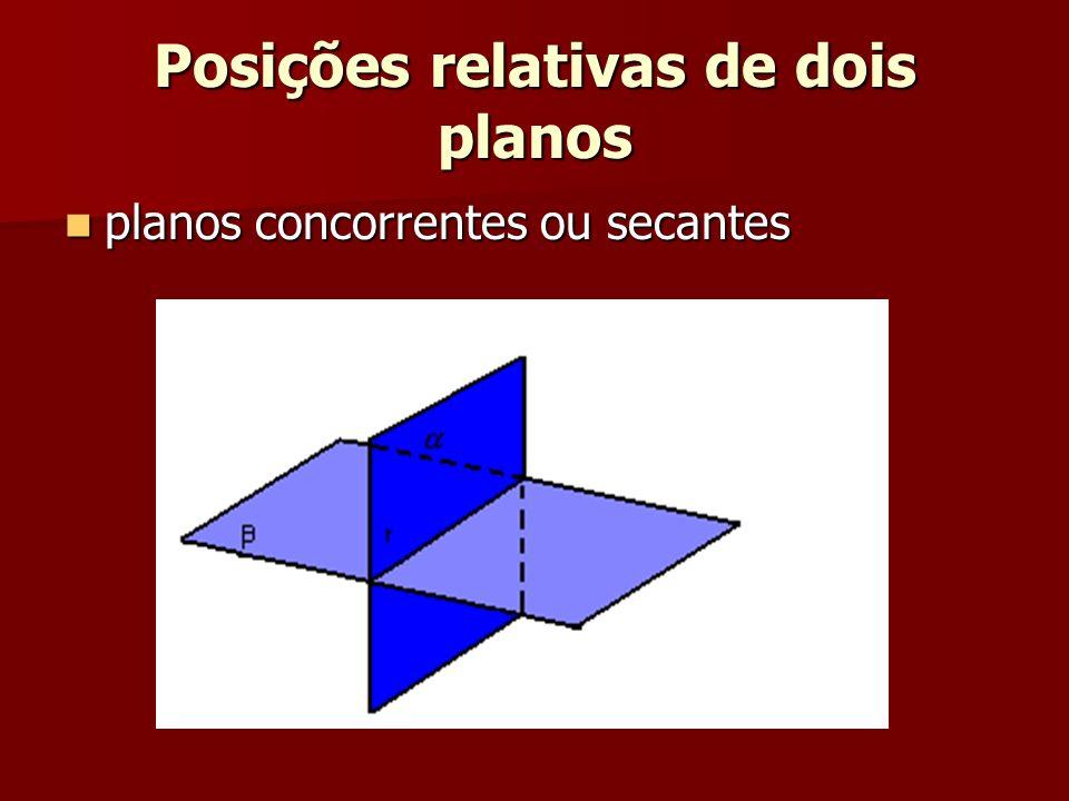 Posições relativas de dois planos planos concorrentes ou secantes planos concorrentes ou secantes