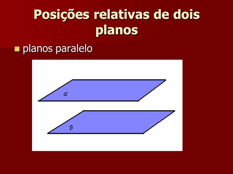 Posições relativas de dois planos planos paralelo planos paralelo