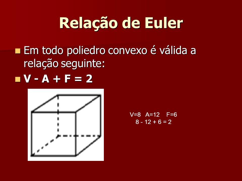 Relação de Euler Em todo poliedro convexo é válida a relação seguinte: Em todo poliedro convexo é válida a relação seguinte: V - A + F = 2 V - A + F =