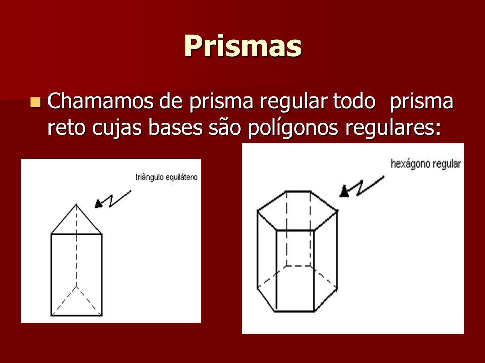 Prismas Chamamos de prisma regular todo prisma reto cujas bases são polígonos regulares: Chamamos de prisma regular todo prisma reto cujas bases são p