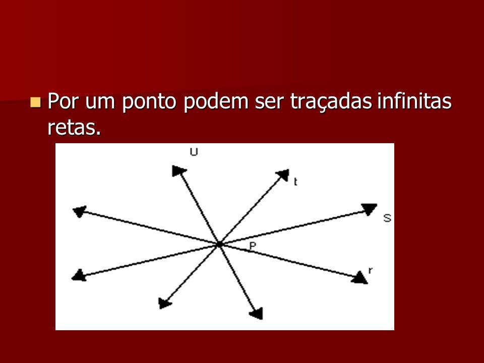 Por um ponto podem ser traçadas infinitas retas. Por um ponto podem ser traçadas infinitas retas.