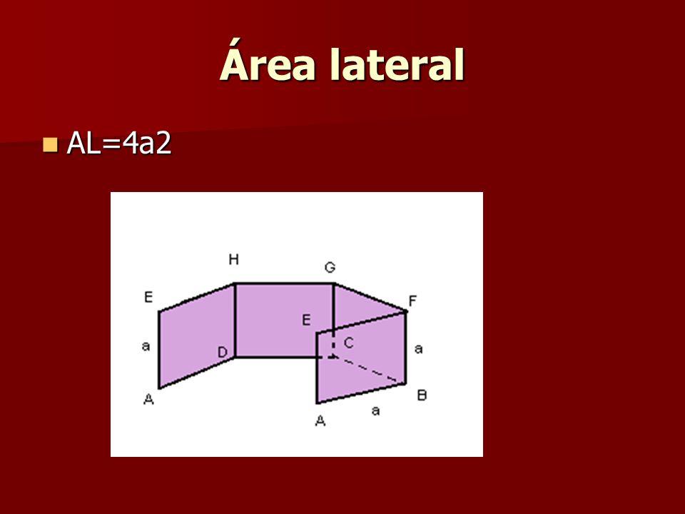 Área lateral AL=4a2 AL=4a2