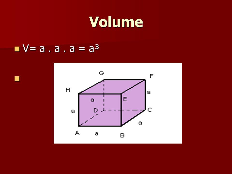 Volume V= a. a. a = a³ V= a. a. a = a³