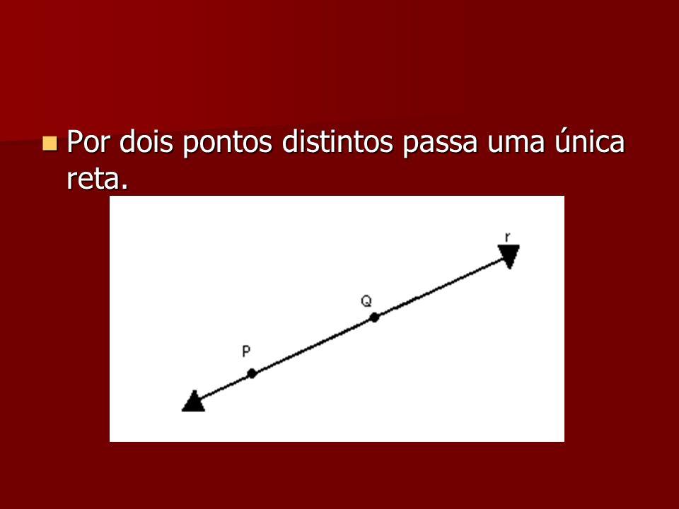 Posições relativas de reta e plano reta contida no plano reta contida no plano