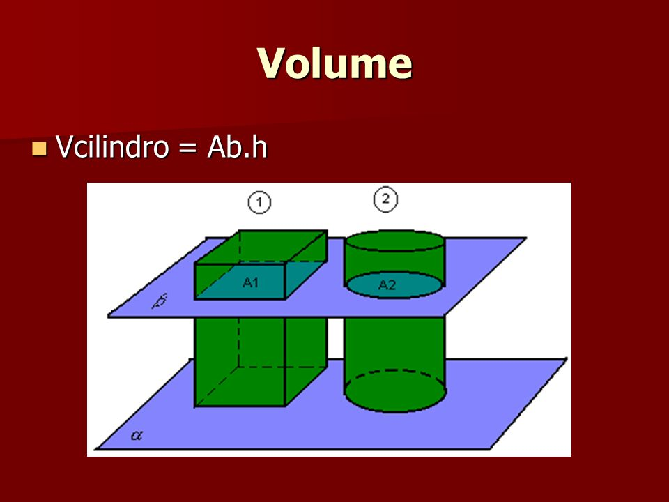 Volume Vcilindro = Ab.h Vcilindro = Ab.h