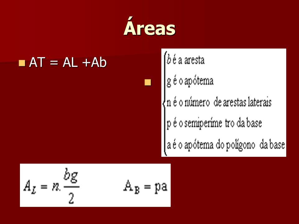 Áreas AT = AL +Ab AT = AL +Ab
