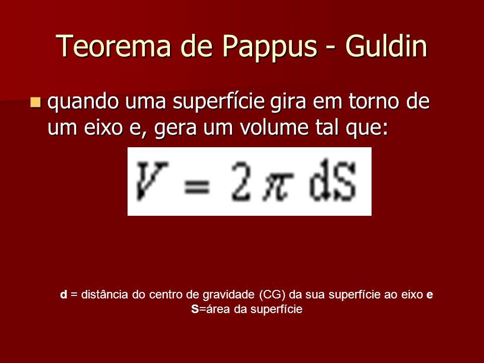 Teorema de Pappus - Guldin quando uma superfície gira em torno de um eixo e, gera um volume tal que: quando uma superfície gira em torno de um eixo e,