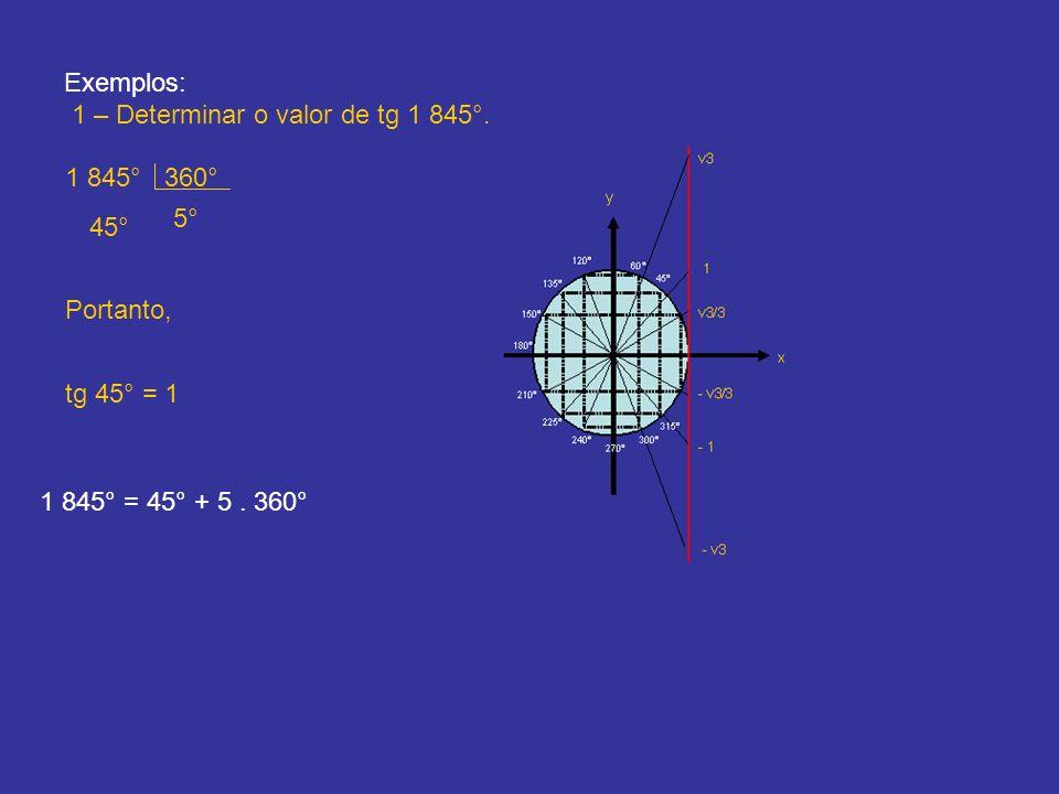 Exemplos: 1 – Determinar o valor de tg 1 845°. 1 845°360° 5° 45° tg 45° = 1 Portanto, 1 845° = 45° + 5. 360°