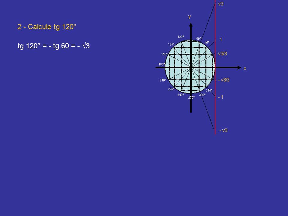 3 – Determine o domínio da função y = tg(x – 30°) A condição de existência é : x – 30° 90° + k.