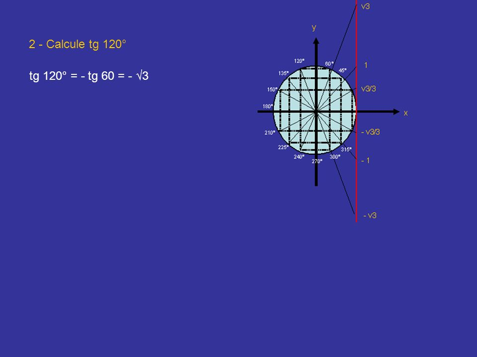 2 - Calcule tg 120° tg 120° = - tg 60 = - 3