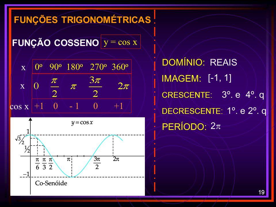 18 FUNÇÕES TRIGONOMÉTRICAS FUNÇÃO SENO y = sen x sen x 0 + 1 0 - 1 0 0 o 90 o 180 o 270 o 360 o x x IMAGEM: DOMÍNIO:REAIS [-1, 1] CRESCENTE: DECRESCEN