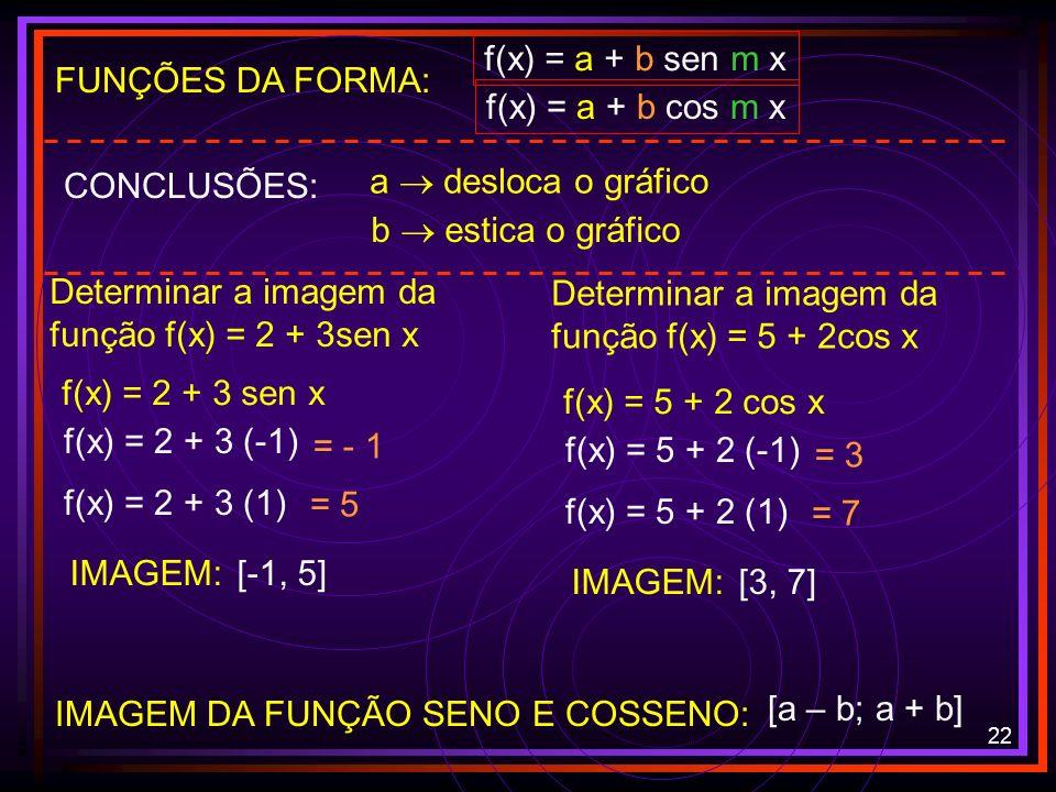 21 FUNÇÕES DA FORMA: f(x) = a + b sen m x f(x) = a + b cos m x Esboçar o gráfico e dê o período, o domínio e o conjunto imagem de: b) y = 3sen x sen x