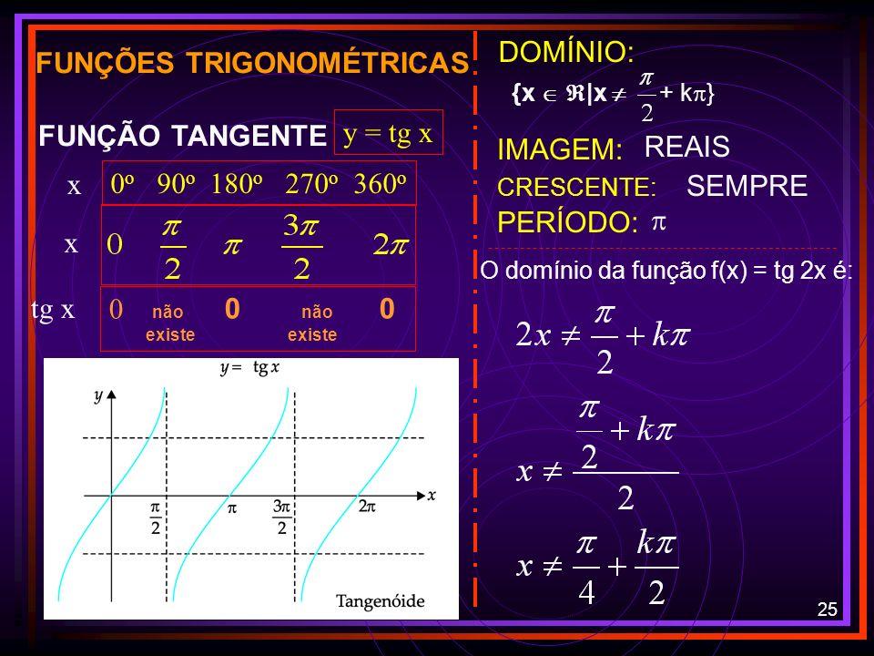 24 Determine o período da função f(x) = cos 4 x – sen 4 x é: Um pouquinho de matemática básica (a + b)(a – b) = a 2 – b 2 (x + 3)(x – 3) = x 2 – 9 = x