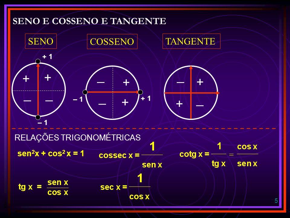 25 FUNÇÕES TRIGONOMÉTRICAS FUNÇÃO TANGENTE y = tg x tg x 0 não 0 não 0 existe existe 0 o 90 o 180 o 270 o 360 o x x IMAGEM: DOMÍNIO: REAIS CRESCENTE: SEMPRE PERÍODO: {x  x + k } O domínio da função f(x) = tg 2x é: