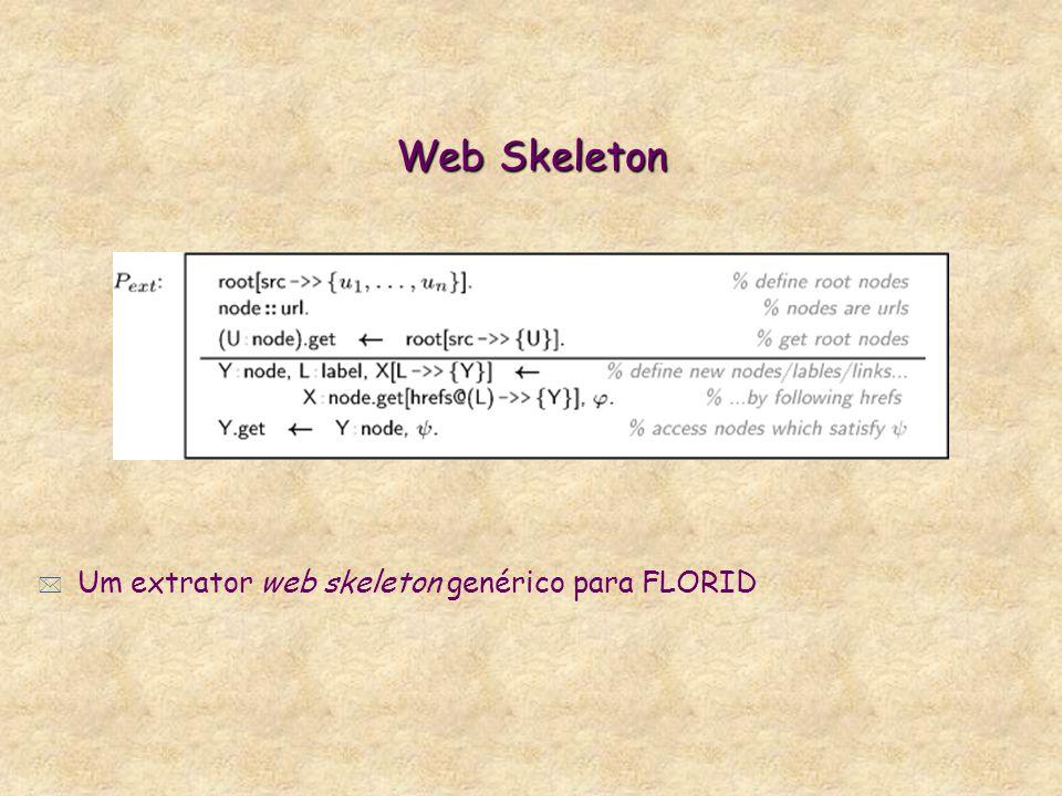 Web Skeleton * Um extrator web skeleton genérico para FLORID