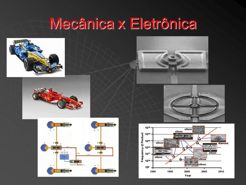 Mecânica x Eletrônica