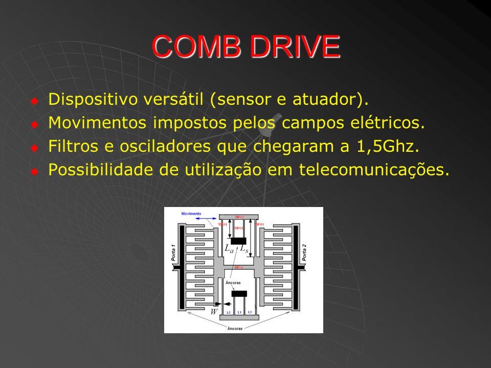 COMB DRIVE Dispositivo versátil (sensor e atuador). Movimentos impostos pelos campos elétricos. Filtros e osciladores que chegaram a 1,5Ghz. Possibili