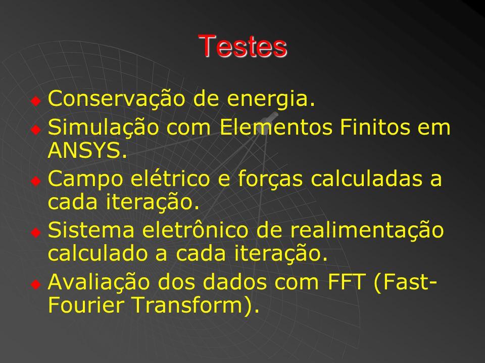 Testes Conservação de energia. Simulação com Elementos Finitos em ANSYS. Campo elétrico e forças calculadas a cada iteração. Sistema eletrônico de rea