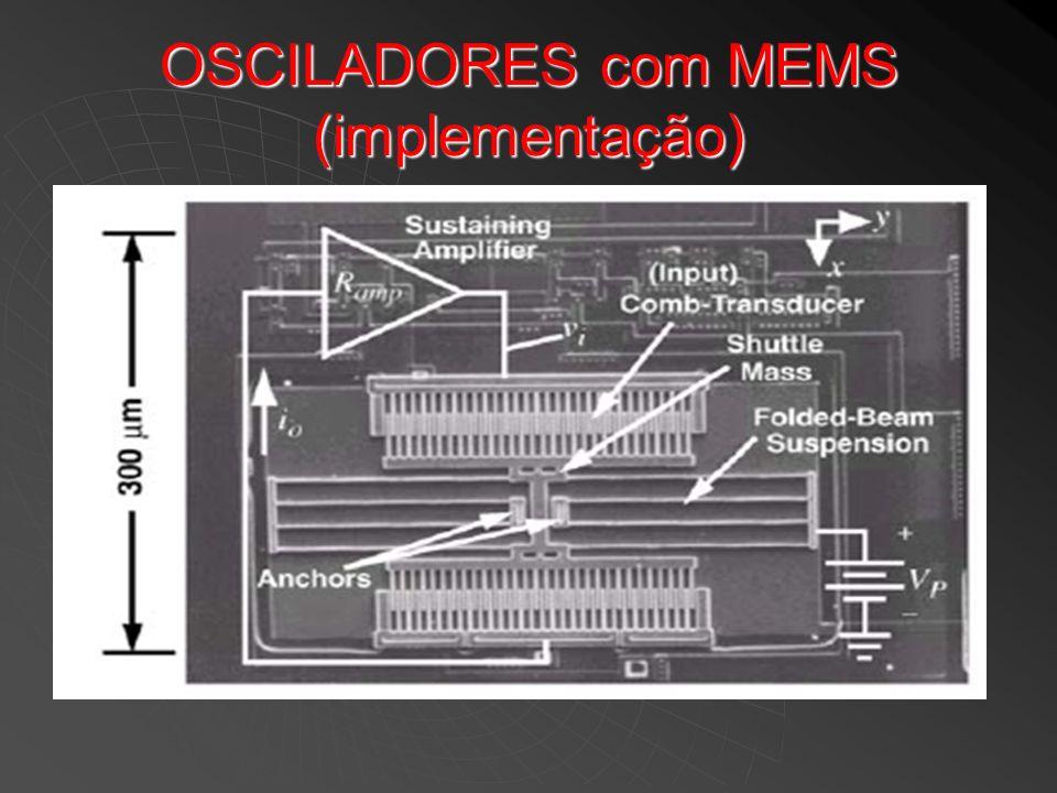 Sistema de Rádio - Telecomunicações