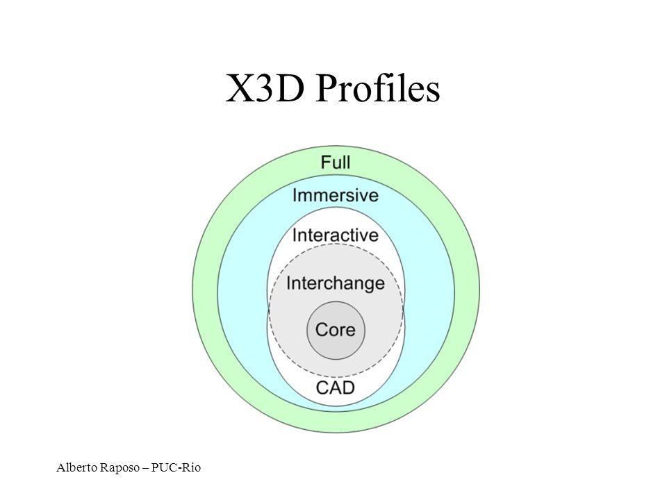 Alberto Raposo – PUC-Rio X3DBoundedObject Objeto que pode ter uma bounding box, útil para determinar visibilidade e tratar colisão de objetos TypeaccessTypeNameDefaultRangeProfile SFVec3finitializeOnlybboxCenter0 0 0 (-, ) Interchange SFVec3finitializeOnlybboxSize-1 -1 -1 [0, ) ou -1 -1 -1 Interchange Sem bounding box