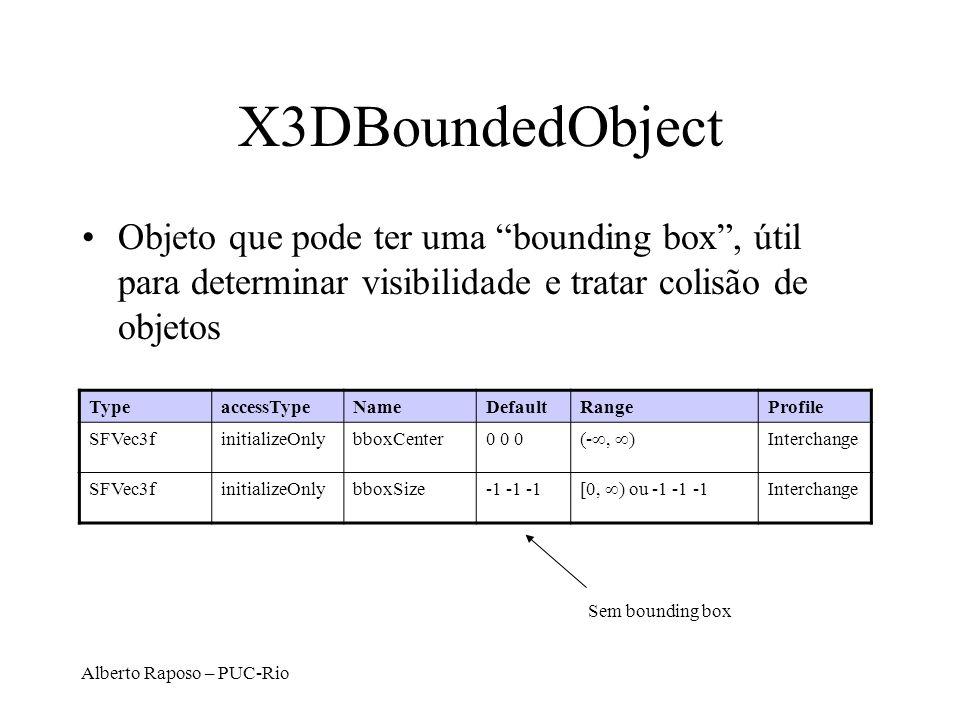 Alberto Raposo – PUC-Rio X3DGroupingNode Implementa X3DChildNode e X3DBoundedObject TypeaccessTypeNameDefaultRangeProfile MFNodeinputOutputchildren[ ][X3DChildNode]Interchange MFNodeinputOnlyaddChildren[ ][X3DChildNode]Interactive MFNodeinputOnlyremoveChildren[ ][X3DChildNode]Interactive SFVec3finitializeOnlybboxCenter0 0 0 (-, ) Interchange SFVec3finitializeOnlybboxSize-1 -1 -1 [0, ) ou -1 -1 -1 Interchange SFNodeinputOutputmetadataNULL[X3DMetadataObject]Core