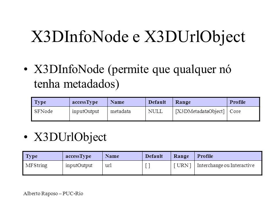 Alberto Raposo – PUC-Rio X3DInfoNode e X3DUrlObject X3DInfoNode (permite que qualquer nó tenha metadados) X3DUrlObject TypeaccessTypeNameDefaultRangeProfile SFNodeinputOutputmetadataNULL[X3DMetadataObject]Core TypeaccessTypeNameDefaultRangeProfile MFStringinputOutputurl[ ][ URN ]Interchange ou Interactive