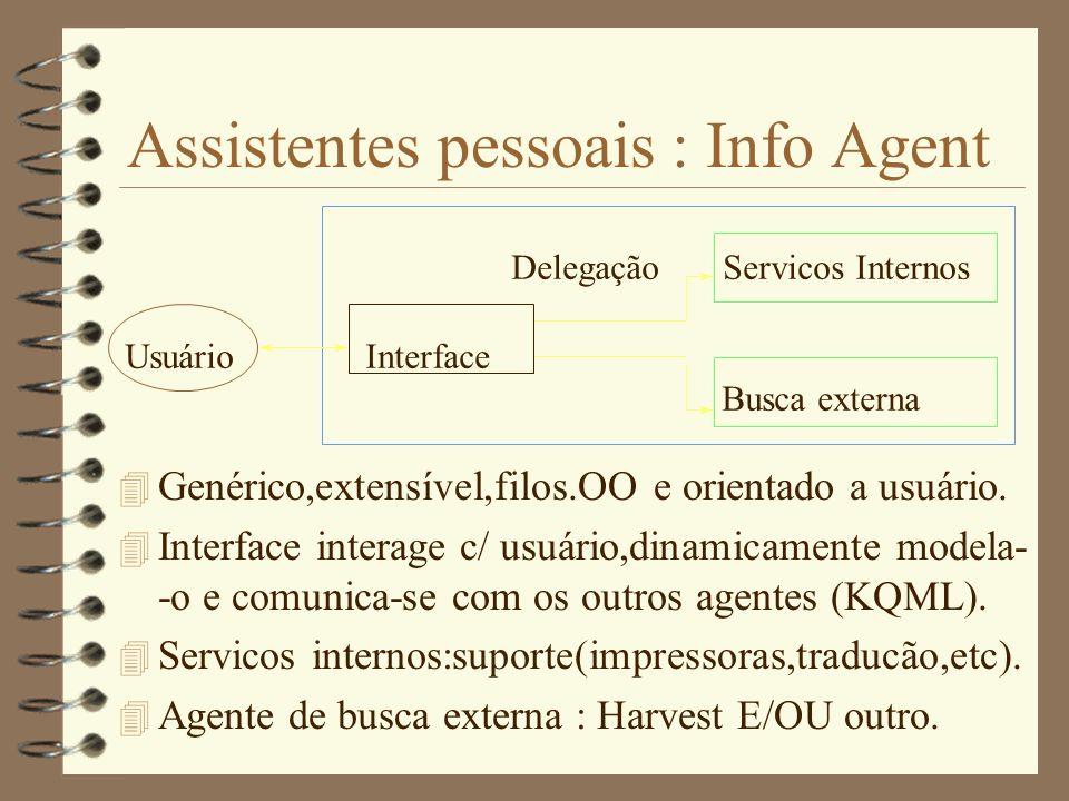 Assistentes : Letizia 4 Behavior-BR - justificativas ! - IR/IF e OO. Interesse:seguir um link ou revisitá-lo, ou acessar muitas páginas sobre um assun