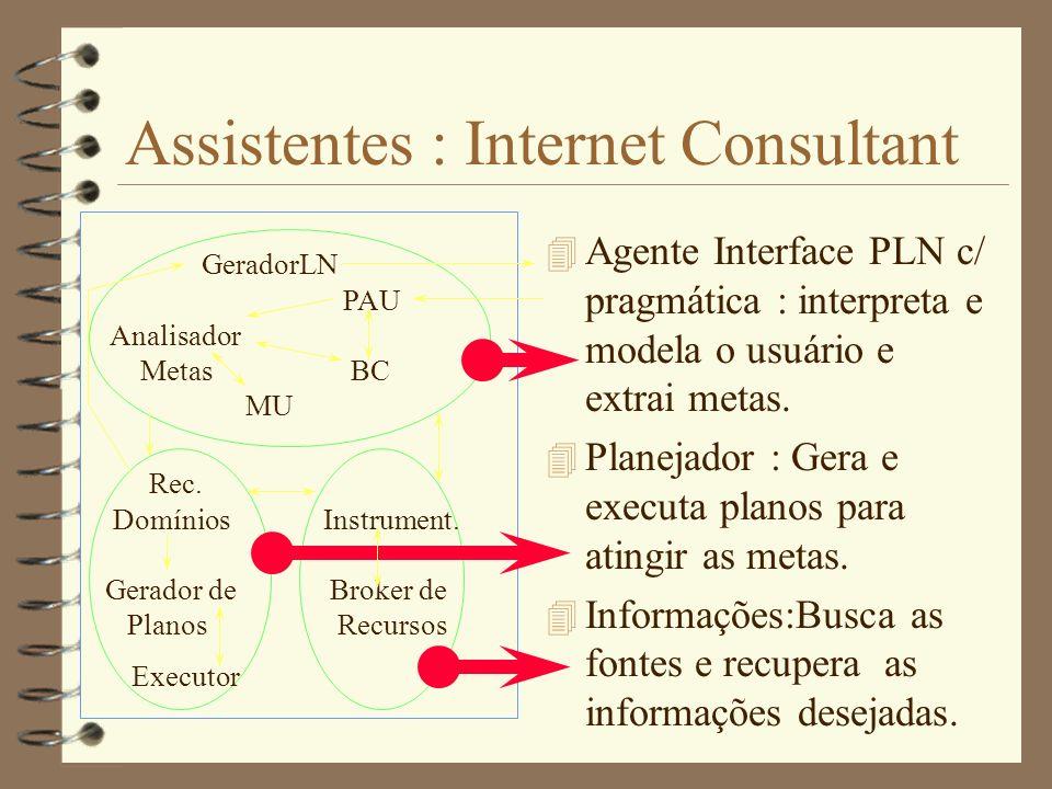 Assistentes pessoais : Info Agent 4 Genérico,extensível,filos.OO e orientado a usuário. 4 Interface interage c/ usuário,dinamicamente modela- -o e com