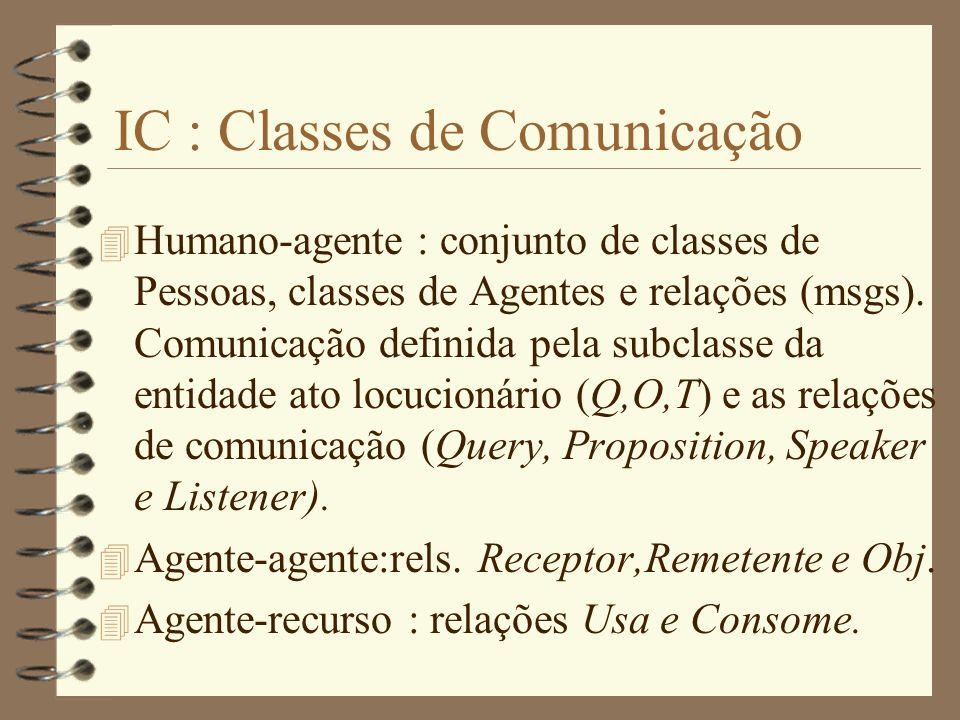 Assistentes : Internet Consultant 4 M.Inaba - Honolulu - Macintosh Clisp e MERA-CLOS. MERA : linguagem diagramática,vinda de E-R, com hierarquias semâ