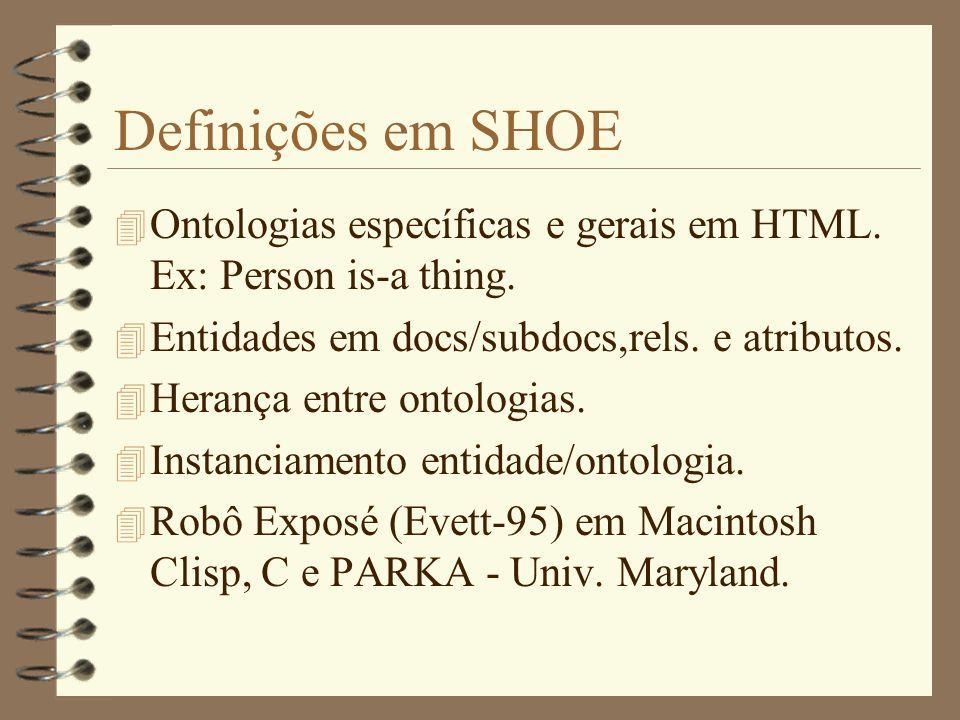 Dotando a WWW de IA : SHOE 4 Solucão:Não apenas palavras-chave, mas conj. oficial de atributos/relações(ontologia) 4 HTML:REL,REV,CLASS e META. 4 Dobs