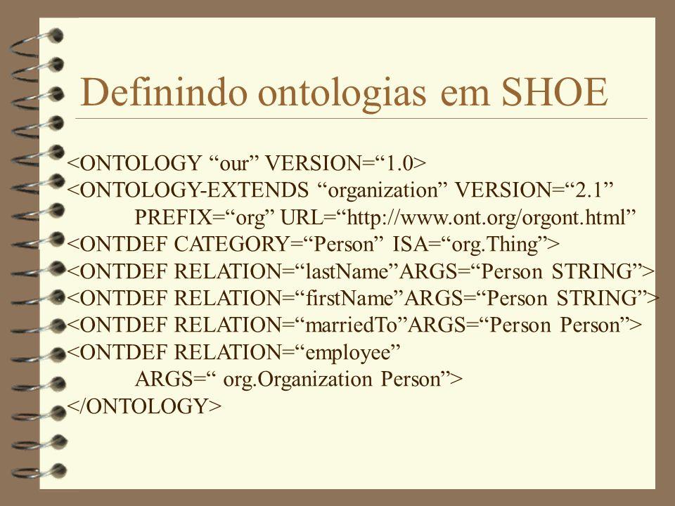 Definições em SHOE 4 Ontologias específicas e gerais em HTML. Ex: Person is-a thing. 4 Entidades em docs/subdocs,rels. e atributos. 4 Herança entre on