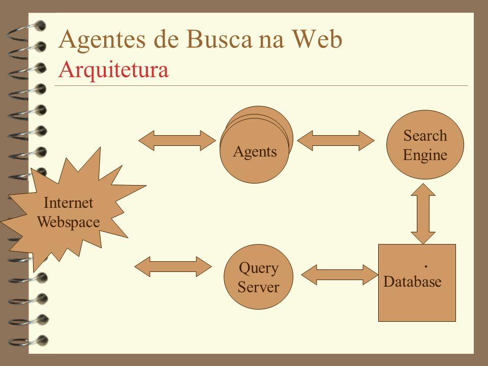 Agentes de Busca na Web Lycos 4 Projeto - Dr Michael Mauldin ( Cornegie Mellon-08/94) 4 Lycos(06/95) - características: 5 M URLs, 1,2 M Documentos, 3,9 M URLs a explorar, 1,8 B sumários.