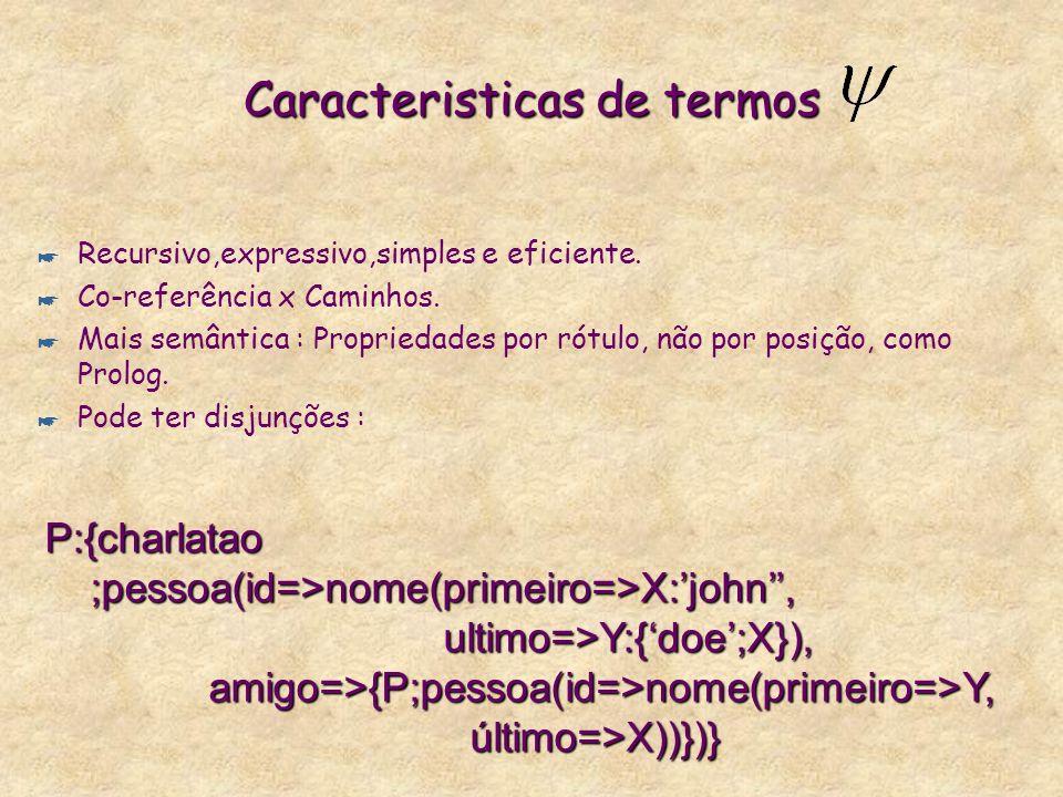 Exemplo de termo pessoa nome nome pessoaid primeiroúltimo primeiroúltimo cônjuge string string nome último nome último pessoa id X:pessoa(nome=>id(primeiro=>string, último=>S:string), último=>S:string), conjuge=>pessoa(nome=>id(último=>S), conjuge=>pessoa(nome=>id(último=>S), conjuge=>X)).