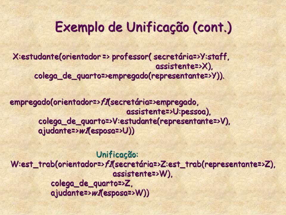 Exemplo de Unificação pessoa pessoa empregado empregado estudante estudante staff professor staff professor est_trab est_trab s1 sn w1 w2 e1 e2 f1 f2
