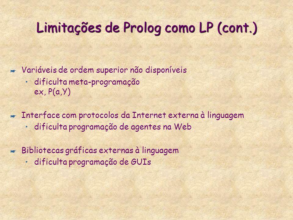 Motivação: Limitações de Prolog como LP * Estrutura de conhecimento: de aridade fixa => difícil modificar, estender com sub-estruturas indexadas por p