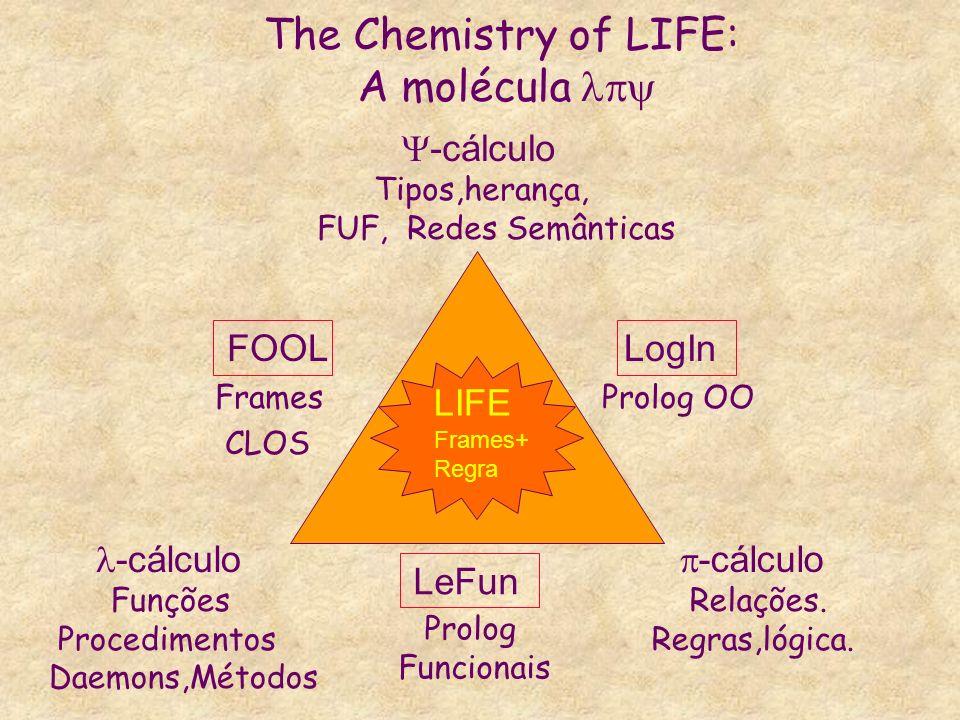The Chemistry of LIFE: A molécula -cálculo Tipos,herança, FUF, Redes Semânticas -cálculo Funções Procedimentos Daemons,Métodos LogIn Prolog OO LIFE Frames+ Regra -cálculo Relações.