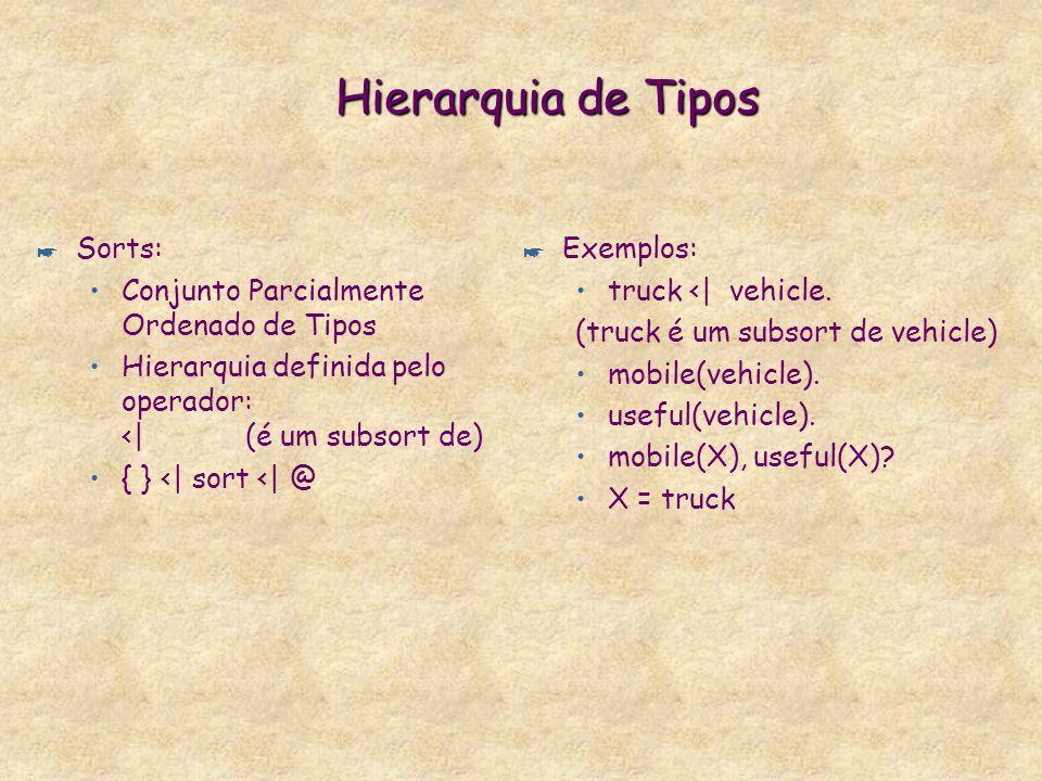 Termos * São compostos por sorts, atributos e variáveis * Exemplos: 42, -5.66, exemplo : sorts p/ inteiros, reais e strings específicos int, real, str