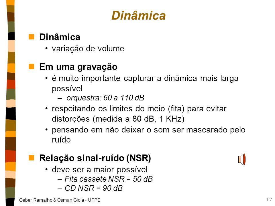 Geber Ramalho & Osman Gioia - UFPE 16 Sound Pressure Level (dB-SPL) 160 - 150 - 140 - 130 - 120 - 110 - 100 - 90 - 80 - 70 - 60 - 50 - 40 - 30 - 20 -